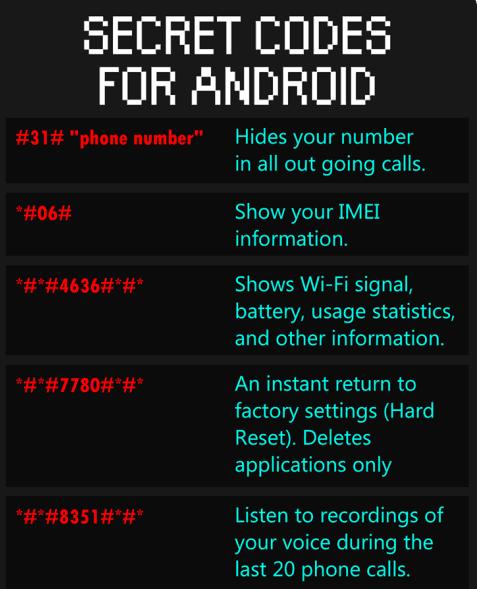 Cell phone, Smartphones, Mobile phones, Iphone, Secret function, Gadget news, Technology news