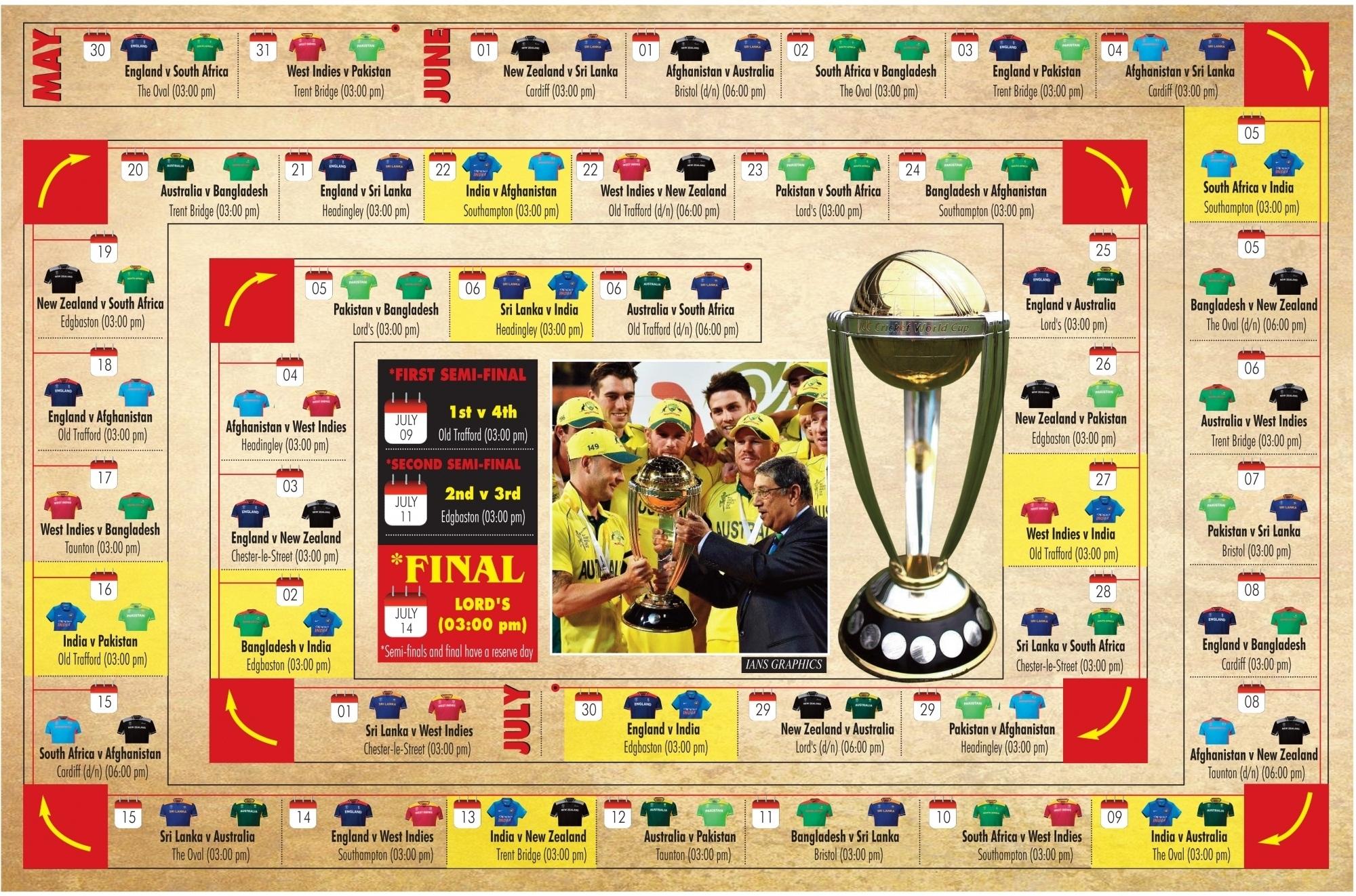 World cup 2019, England, Wales, Buckingham Palace, ICC Cricket, Virat Kohli, India, World Cup opening ceremony, Cricket news, Sports news