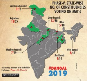 Lok Sabha polls, Lok Sabha elections, General elections, Fifth phase polling, Election Commission, National news