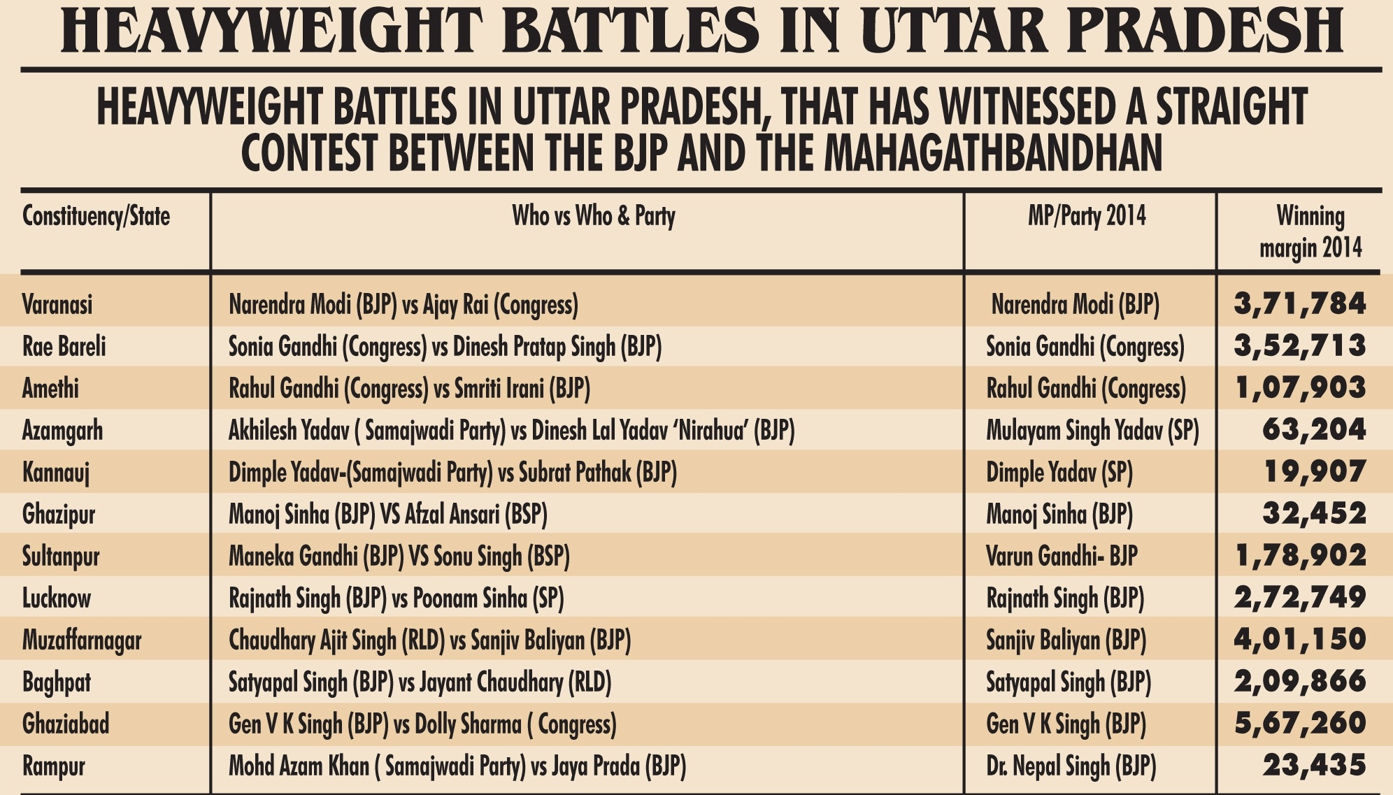 Lok Sabha polls, Lok Sabha elections, The 17th Lok Sabha, General elections, Election Commission, National news